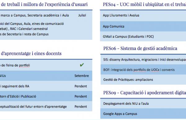 masterplan_docencia